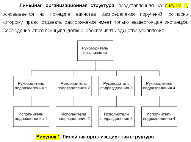 Как сделать структуру предприятия